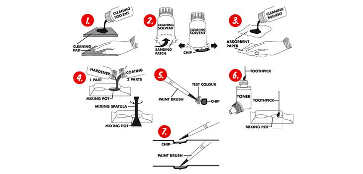 Chip Repair Kit easy steps